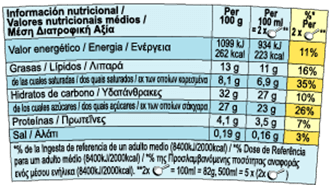 Nutrition Facts Label for Half Baked