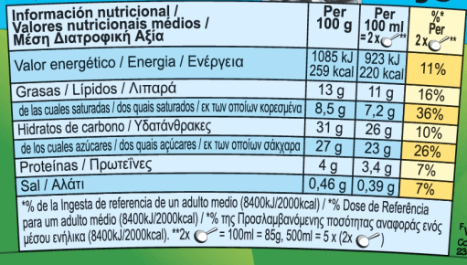 Nutrition Facts Label for Sofa So N'ice