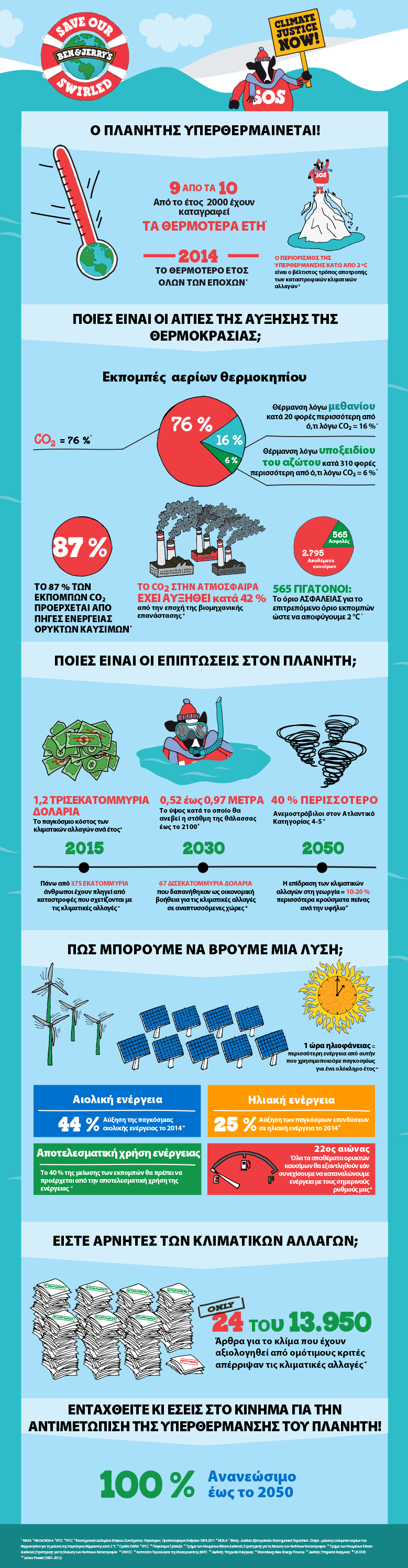BJ_ClimateChange_Infographic_Greek-(Greece).png